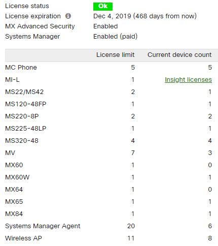 Cisco Meraki License Renewal How-to   Rhino Networks